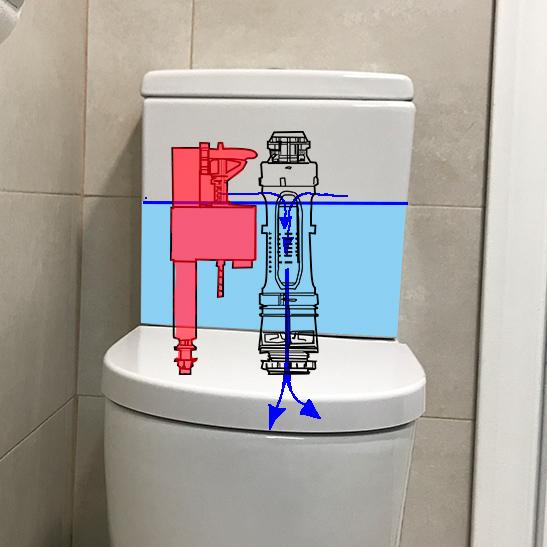 Reparar el mecanismo de carga de agua de la cisterna de un WC (cuando tira agua sin parar)
